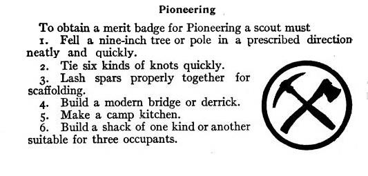 worksheet. Environmental Science Merit Badge Worksheet. Grass ...