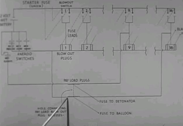 Japanese Fu-Go Balloon Control System Schematic. U.S. Navy Image.