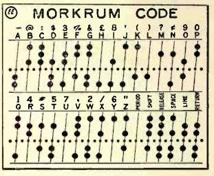 MorkrumCode