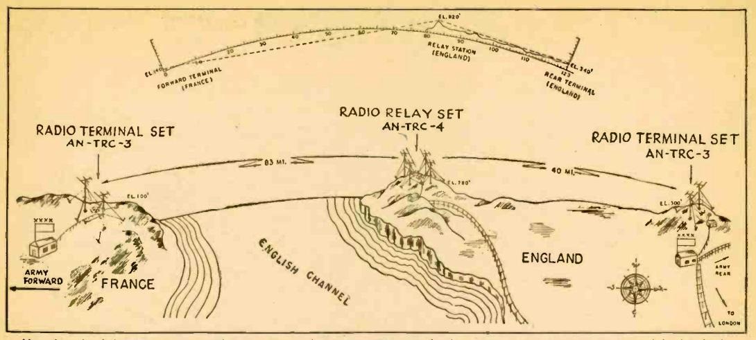 RadioCraftMay1945