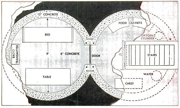 Floor plan of the Rhodes shelter.  Each room is 9 feet in diameter.