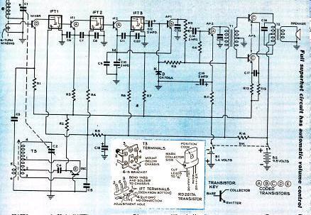 1955PSportableschematic