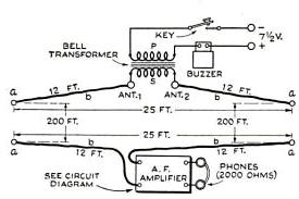 1940DecPStelegraphDiagram