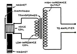 1945Microphone3