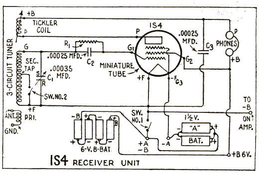 1941AprilPMSchematic