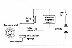 1966addingmachine