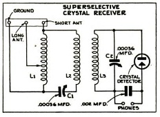 1947FebPSXsuperselectiveSchematic