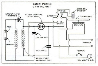 Crystal set radio-phono.