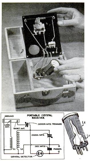 1947FebPSportable
