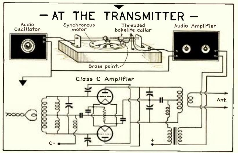 1937MayAllWaveRadioTX
