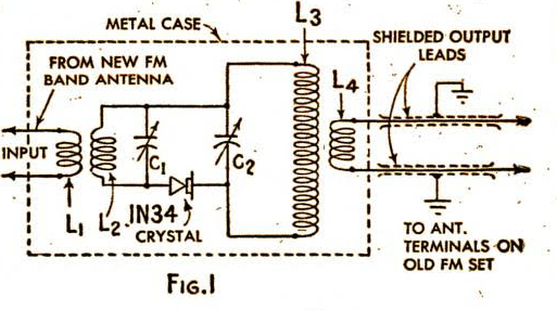 1947AprPMFMconvschematic