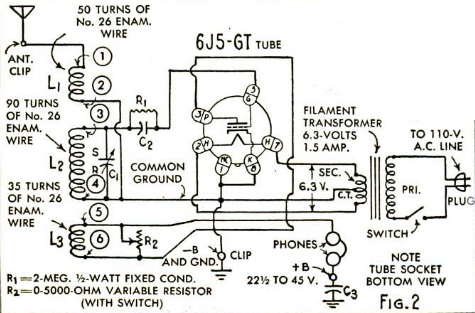 1947AprPMschematic