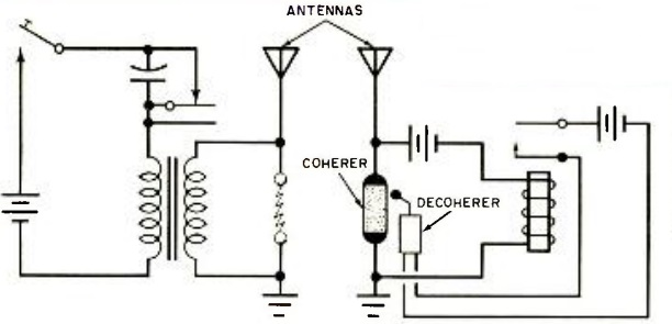 Basic circuit used by Lodge and Marconi.