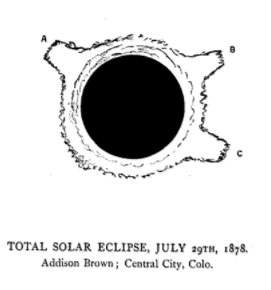 One of Brown's sketches of the 1878 eclipse. GoogleBooks.