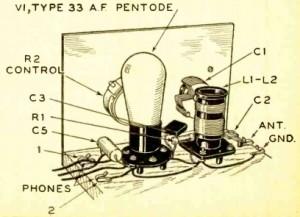 One-tube shortwave set.