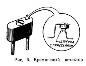 SovietMyFirstRadioDetector