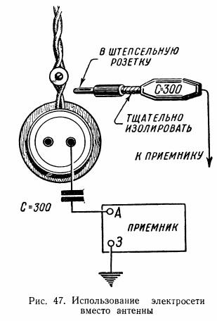 SovietMyFirstRadioPowerLineAntenna
