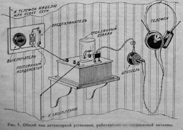 1928No1RadioL