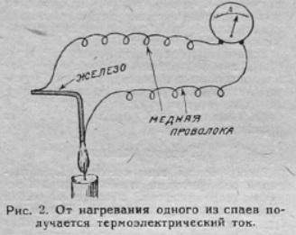 1928No1RadioL2
