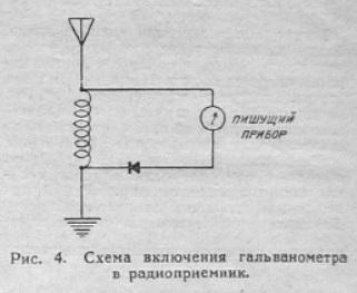 1928No1RadioL3