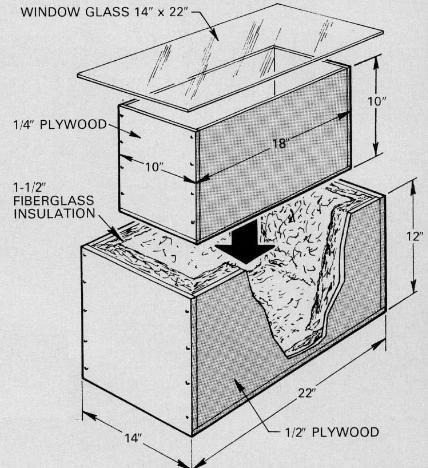 1978 Solar Oven | OneTubeRadio com